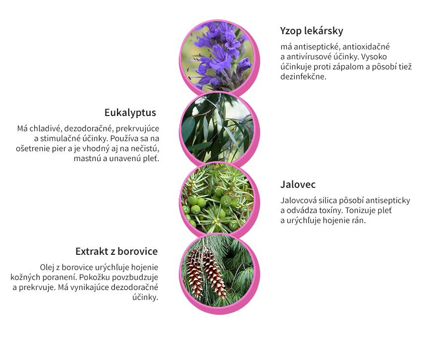 bylinky na mimické vrásky a pigmentové škvrny