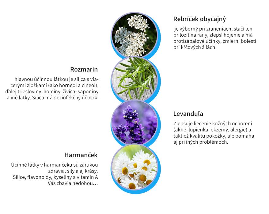 psoriáza liečba bylinami