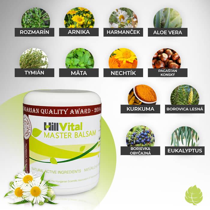 hillvital-prirodne-produkty-master-balzam-zlozenie-pouzite-bylinky-sk
