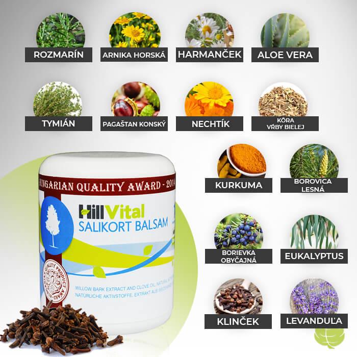 hillvital-prirodne-produkty-zlozenie-bylinky-salikort-balzam