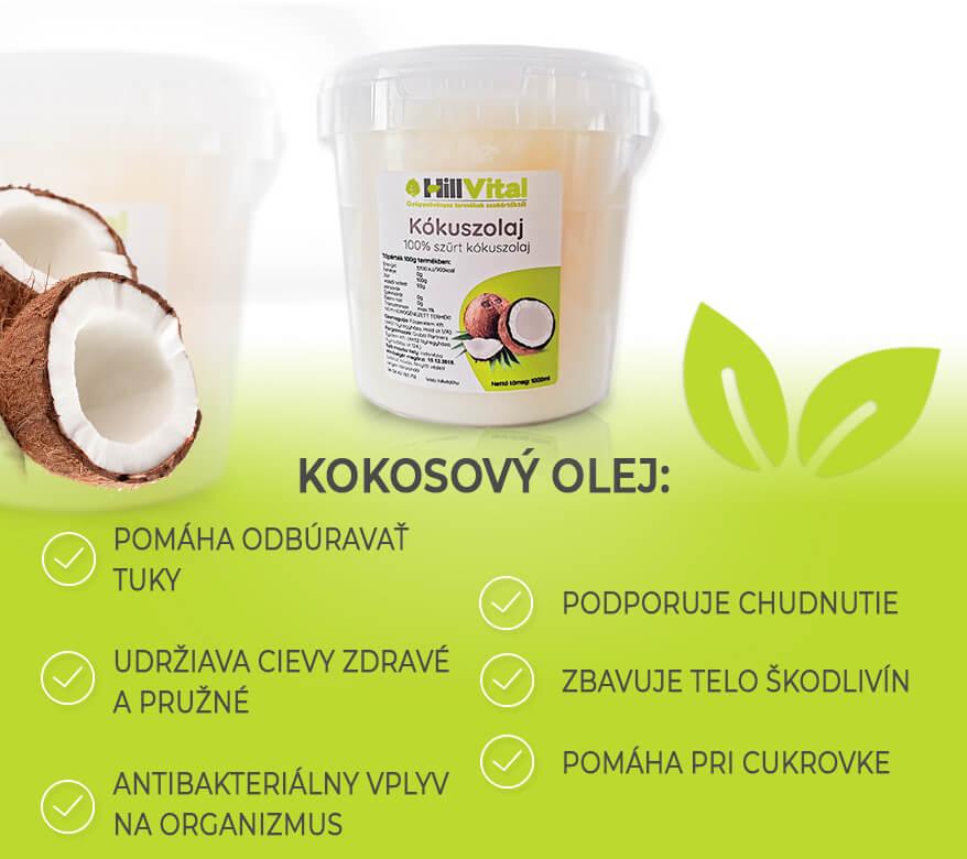 hillvital-kokosovy-olej-prirodne-produkty-textovy-obrazok
