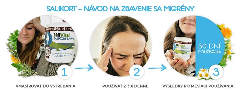 navod-salikort-balzam-hillvital-migrena-